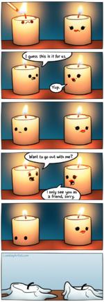 Burning Question