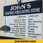 I JOHNS mmmecMSSKMCONDITIONStone is Wet Stone is Dry Shadow on Ground White on Top Cant See Stone Swinging Stone umping Up & DownStone GoneforecastRain .Not RainingSunnySnowingFoggyWindyEarthquake Tornado