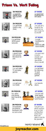 IN PRISONyou spend the majority of your time in an 8X10 cell.AT WORKyou spend most of your time in a 6X8 cubicle.IN PRISONyou get three meals a day (free).AT WORK.you only get a break for one meal and you have to pay for it yourselfIN PRISONyou get time off for good behavior.AT WORKyou get rewarded