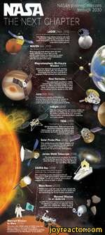 NASA's planned missions Vthrough 2030\ I V^l 1 ItADEE (Sept. 2013)Lunar Atmosphere and Dust Environment ExplorerThis 160-day-long robotic mission will orbit themoon, gathering information on the lunar atmosphere will help scientists better understand other planets.MAVEN (late 2013)Mars Atmosphere