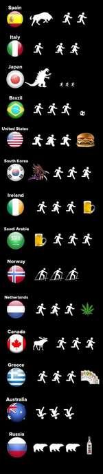 **it * * *'$  $ BrazilOUnited StatesSouth Korea /JLM*** :Irelandif * * * ft :Saudi Arabia t> * * * iNorway=if=  J Jfc :Netherlands1k $ ^Canada1ft & ***]Greece1Jj|   ^Australiay 'TT ^ ^Russiani nrnrnr I