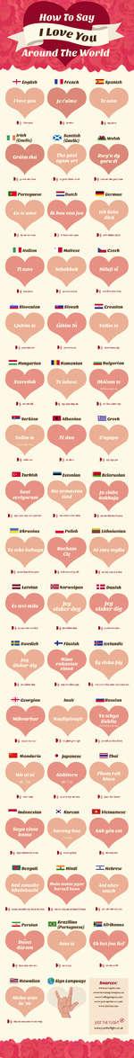 How To SayI English| | FrenchSpanish>,)) i-luv-yooJ,))je-temM/_amoI MlrishScottish(Gaelic)^(Gaelic)^ Welsh>) S>w-air,-hoo|) a-gare-lakam.orat() roMn.deiIry.dee9 PortugueseDutch German^) ay'te'amoI)) ik-how-von-yoo|,)) isch-leeba-dischI I ItalianUMalteseto Czech))