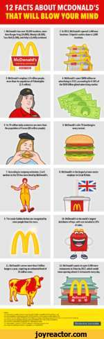 12 FACTS ABOUT MCDONALD S THAT WILL BLOW YOUR MIND1. McDonald's has over 35,000 locations, more than Burger King (14,000), Wendy's (6,500), Taco Bell (6,200), and Arby's (3,400) combined.AAm3. McDonald's employs 1.8 million people, more than the population of Philadelphia (1.5 million).5. Its 70