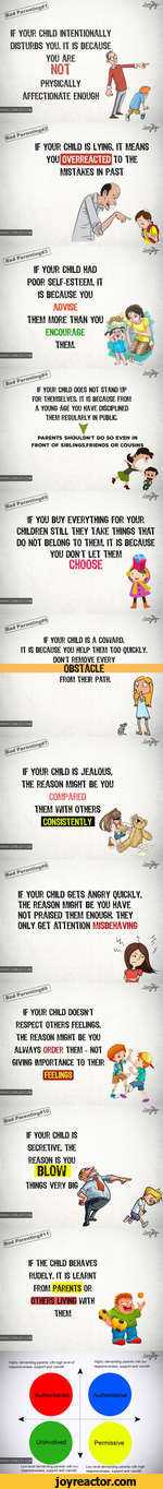 IF YOUR CHILD INTENTIONALLY!F YOUR CHILD IS LYING, IT MEANS YOUlMiMWfllTQ THE MISTAKES IN PASTIF YOUR CHILD HAD POOR SELF-ESTEEM, IT IS BECAUSE YOUADVISE THEM MORE THAN YOUENCOURAGE THEM.rIF YOUR CHILD DOF.S NOT STAND UP FOR THEMSELVES. IT IS BECAUSE FROM A YOUNG AGE YOU HAVE DISCIPLINED THEM