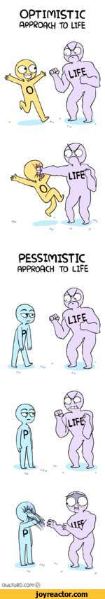 OPTIMISTICAPPROACH TO LIFEPESSIMISTICAPPROACH TO LIFE0 WLTURD.com