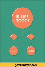 Is life is good? Yes No Change Something