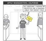 APPLE HEADQUARTERS, CALIFORNIA