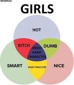 GIRLSHOTUNATTRACTIVE