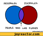 Pedophiles Zoophiles. Peoples who like puppies