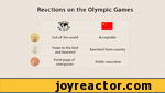 Reactions on the Olympic Games\\o<Out of this worldAcceptablePraise to the lord and heavens!Banished from countryFront page of newspaperPublic execution