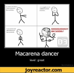 Macarena dancerlevel: greatDe mot i vat ion. us