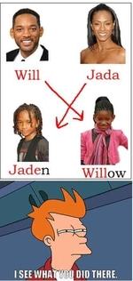 will jada jaden willow