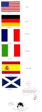 America Germany French  Italian Scotland