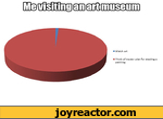 me visiting an art museum