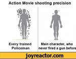 Action Movie shooting precisionEvery trained PolicemanMain character, who never fired a gun before