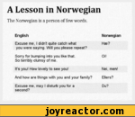 A Lesson in NorwegianThe Norwegian is a person of few words.EnglishNorwegianExcuse me, 1 didn't quite catch whatHae?you were saying. Will you please repeat?Sorry for bumping into you like that.Oi!So terribly clumsy of me.It's you! How lovely to see you!Nei, men!And how are things with you and your