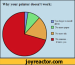 Why your printer doesn't work:p] You forgot to install driverf~l No more paper Q No more ink[ || No reasons -it hates you