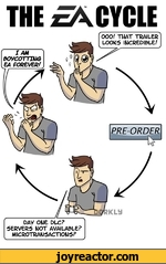The ea cycle