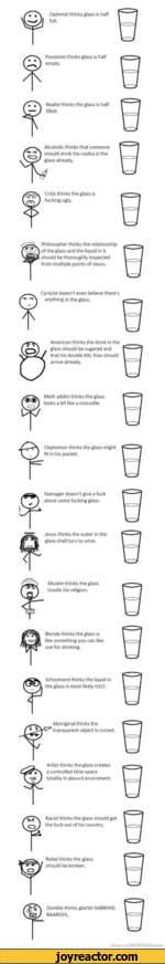 Optimist thinks glass is half full.Pessimist thinks glass is half empty.Realist thinks the glass is half filled.Alcoholic thinks that someone should drink the vodka in the glass already.Critic thinks the glass is fucking ugly.Philosopher thinks the relationship of the glass and the liquid in it